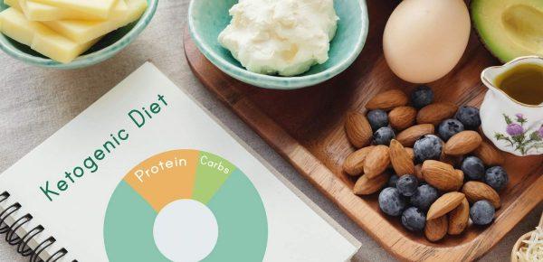 Dieta Keto: Beneficii și riscuri pe termen lung
